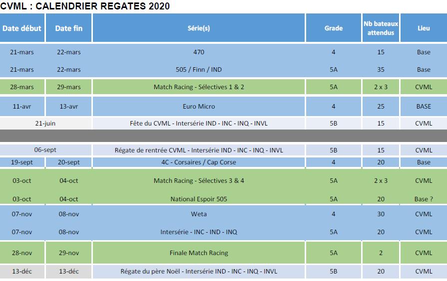 Calendrier-des-rgates-2020.png